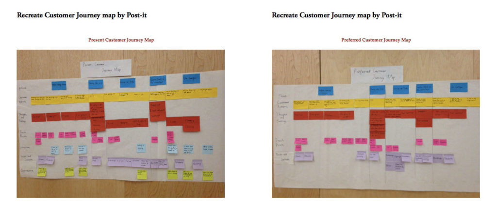 journey-map-post-its